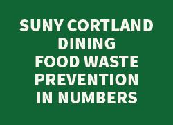 Dining Food Waste Prevention